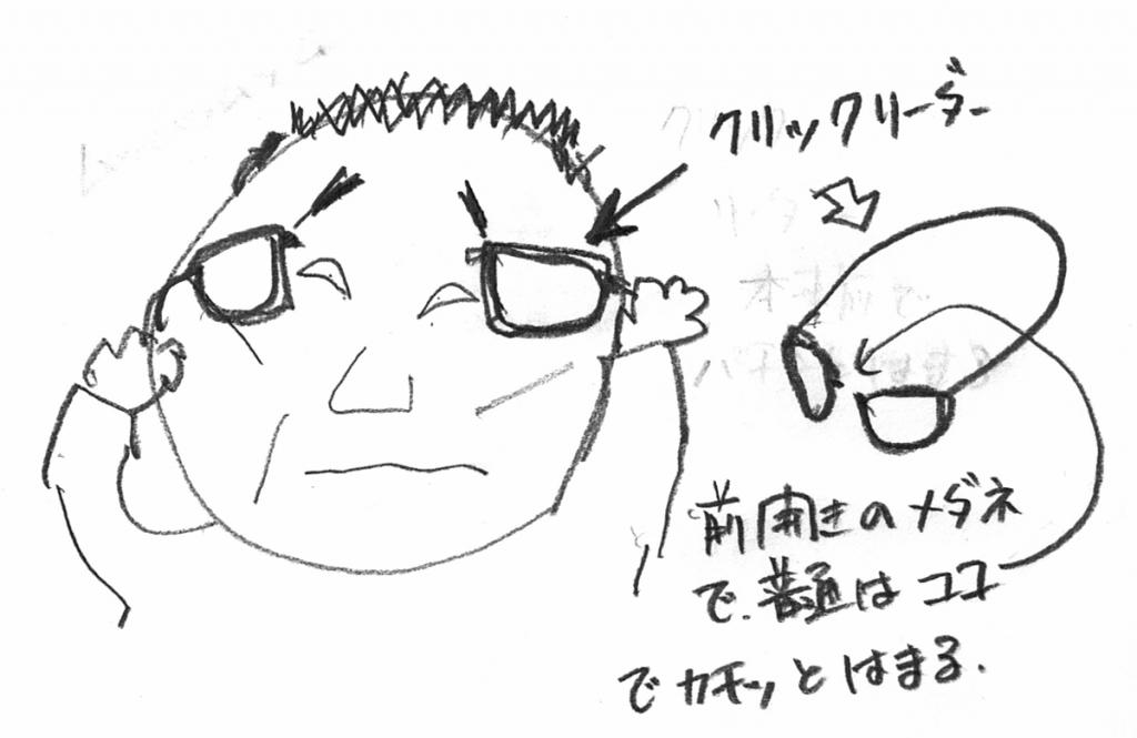 顔の大きな齋田さんは、クリックリーダーがかけられない