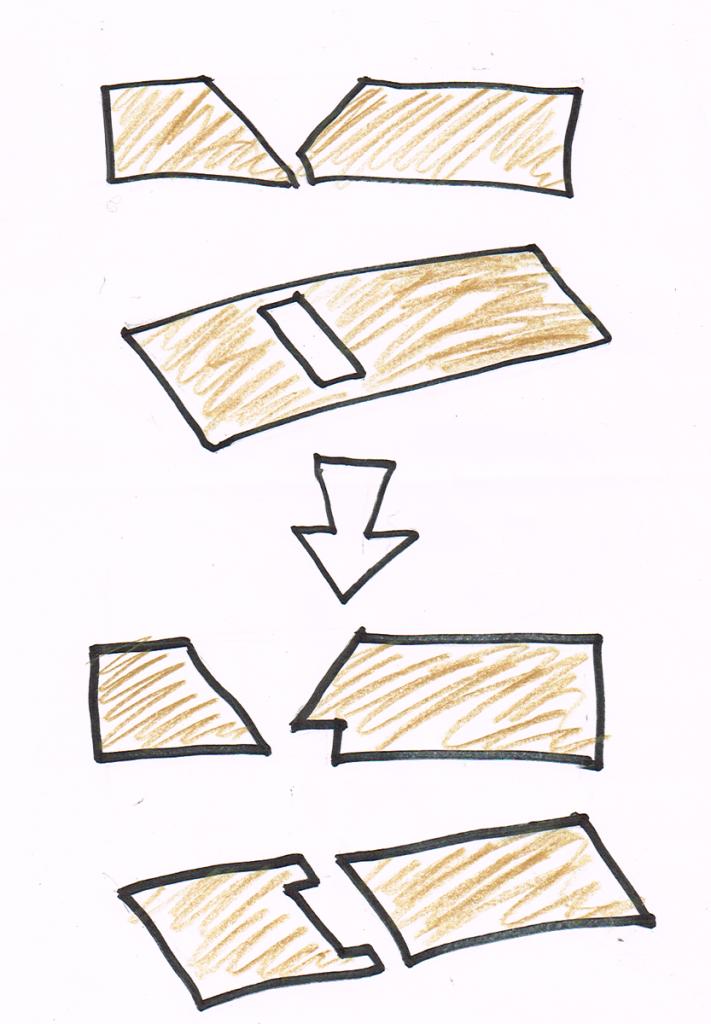 鉋台の断面と下端の模式図
